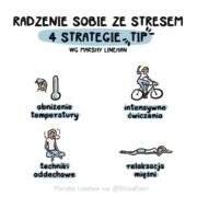 TIP-czyli-4-strategie-na-stres-wg-Marshy-Linehan