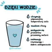 Woda-jest-ważna-dla-dobrego-samopoczucia