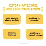 masz-problem-oto-4-kategorie-ludzkich-problemow